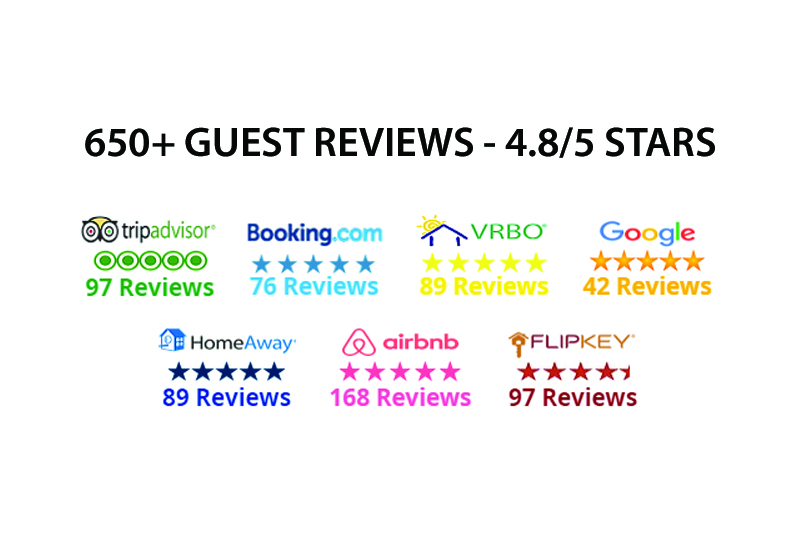 REVIEWS-aPRIL 2019.jpg